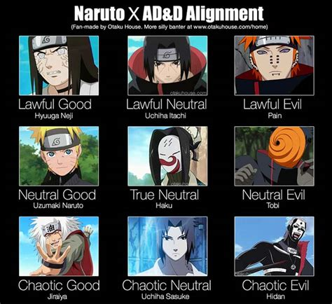 Alignment System Meme - naruto x dungeons and dragons alignment otaku house