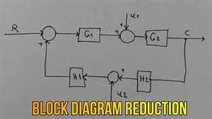 Block Diagram Reduction Control Lecture 4  U0633 U064a U0637 U0631 U0629