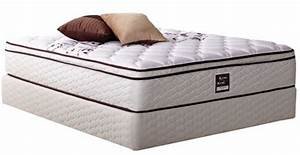 criteria of best mattress brands the best mattress With best mattress topper brands