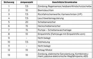 Scheibenwischer Ford Ka : tabelle zu sicherungen sicherungen ford fiesta ~ Jslefanu.com Haus und Dekorationen