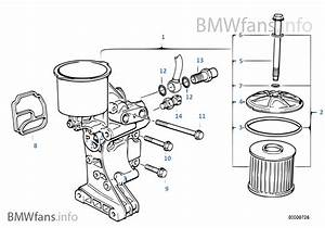 Bmw M50 Engine Oil Flow Diagram