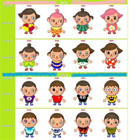 Animal Crossing City Folk Boy Hairstyles by Animal Crossing City Folk