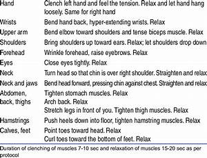 Dr  Jacobson U0026 39 S Instructions For Progressive Muscle