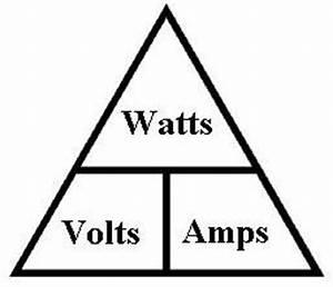 Watt Volt Ampere : energy audit watt for ~ A.2002-acura-tl-radio.info Haus und Dekorationen