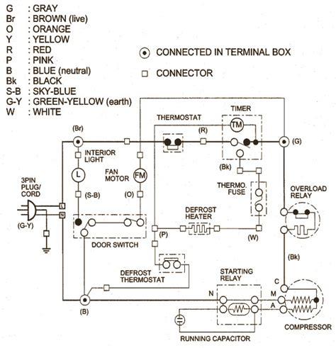 electro help sharp sj 58lm sj 63lm sj 68lm refrigerator freezer wiring diagram fault finding