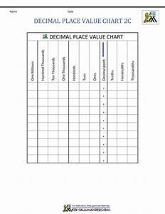Math Placement Value Chart Decimal Place Value Chart