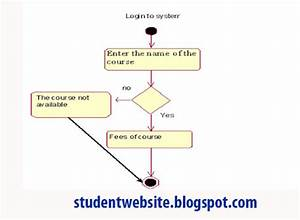 Verilog Code For State Diagram