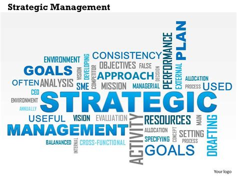 word powerpoint online 0614 strategic management word cloud powerpoint slide