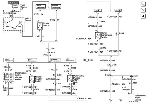 2003 Gmc Wiring Diagram by Gmc C6500 Fuse Panel