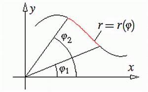 Bogenlänge Einer Kurve Berechnen : bogenl nge polarkoordinaten ~ Themetempest.com Abrechnung