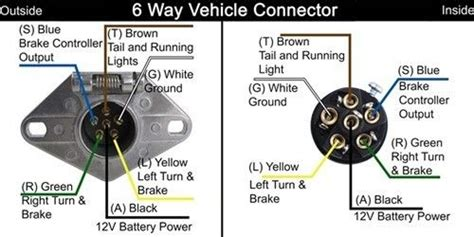Six Pole Trailer Wiring Diagram pin on projects