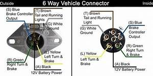 7 Pin Round Trailer Wiring Diagram With Breakaway