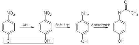 aspirin und paracetamol zwei schmerzstillende