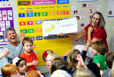 early childhood education   important