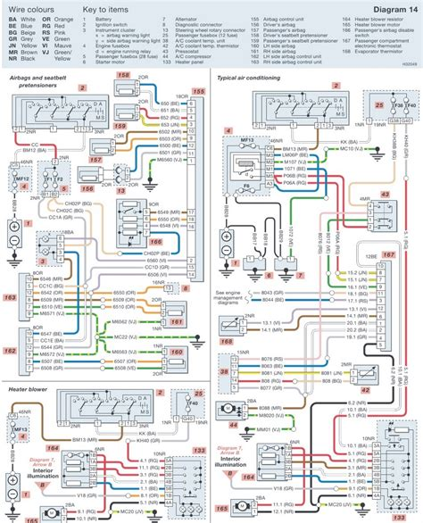 Peugeot System Wiring Diagrams Airbags Heater Blower