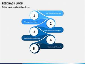 Feedback Loop Powerpoint Template