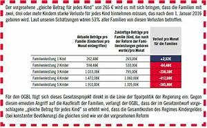 Kindergeld Berechnen : gegen sozialabbau beim kindergeld ogbl ~ Themetempest.com Abrechnung