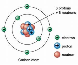7 best Atomic Structure Design images on Pinterest ...