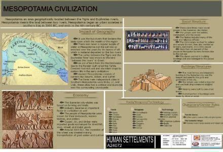 mesopotamia civilization  document designs cad