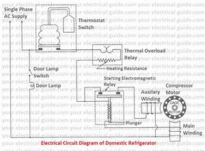 Domestic Refrigerator Working Principle