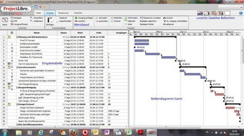 website software gratis