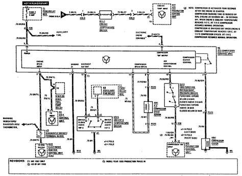 1999 mercedes benz 320e fuse box mercedes auto fuse box