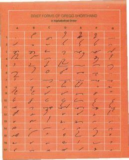gregg shorthand   electronic office charts series