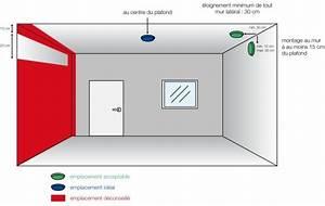 Detecteur De Fumée : d tecteur de fum e formation ssiap ~ Melissatoandfro.com Idées de Décoration