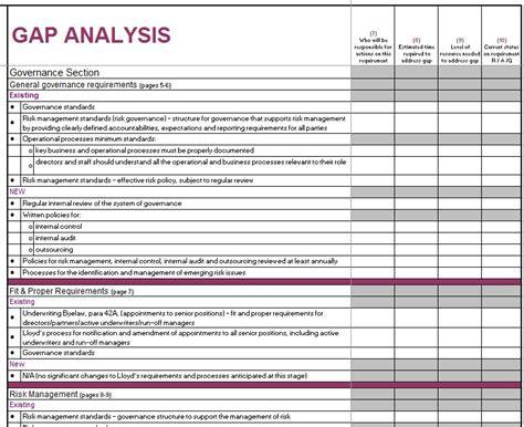 Gap Analysis Template 40 Gap Analysis Templates Exmaples Word Excel Pdf