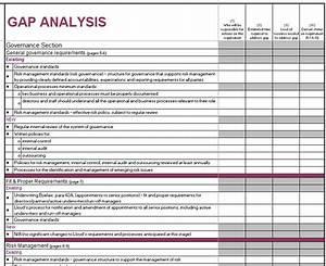 skills gap analysis template josemulinohouseco With competency gap analysis template