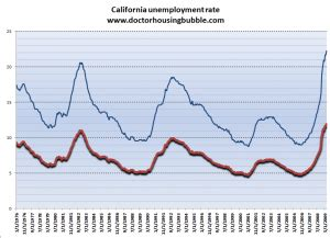 california unemployment phone number california unemployment phone number
