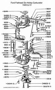Ford Wiring   Ford 1952 8n Tractor 6 Volt Wiring Diagram