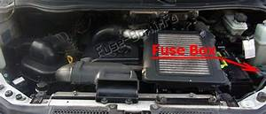 Fuse Box Diagram  U0026gt  Hyundai H  Grand Starex  2004