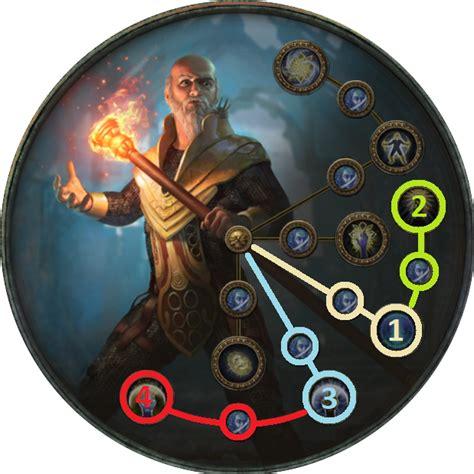 [3.14] Big Dark Pact Totems Hierophant Ascendancy, Bandits ...