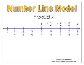 fraction of a number worksheet mixed numbers on a number line worksheet abitlikethis
