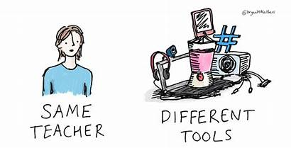 Teaching Take Different Open Teacher Learning Education