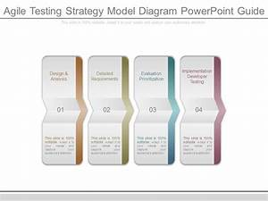 Agile Testing Strategy Model Diagram Powerpoint Guide