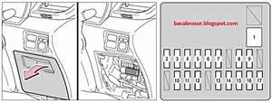 Arti Kode Sekring Mobil Toyota Avanza Berikut Posisinya