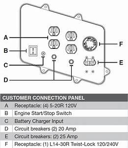 Honeywell 6037  5500 Running Watts  6875 Starting Watts  Gas Powered Portable Generator