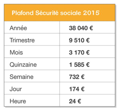 pin bulletin de salaire on