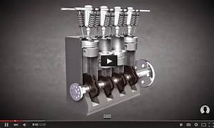 Electrical Engineering World  How Diesel Engines Work   Animation