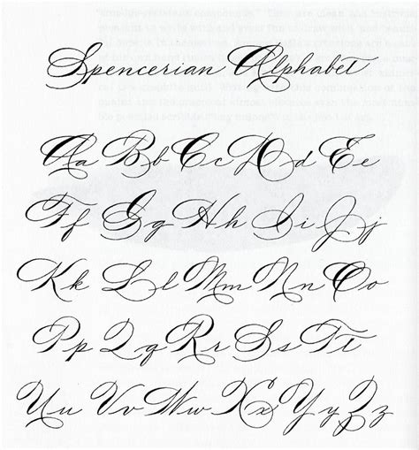 posted image letters calligraphy copperplate