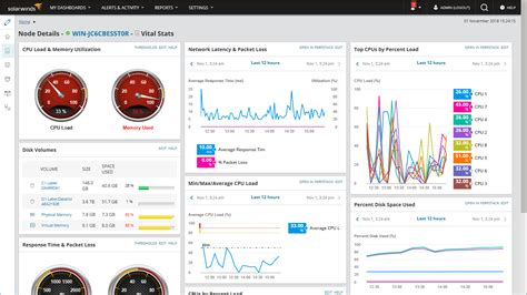 best network performance monitoring tools solarwinds network performance monitor 12 4 review the