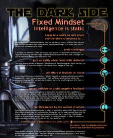 Star Wars Fixed Growth Mindset Poster