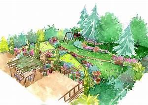 amnagement jardin en longueur comment amnager un petit With exceptional amenager son jardin en pente 0 comment amenager son jardin en longueur monjardin
