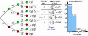 Wahrscheinlichkeit Berechnen : bernoulli versuche und die binomialverteilung mathe brinkmann ~ Themetempest.com Abrechnung