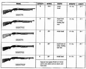 Mossberg Choke Tube Chart Shotgunworld Com Need Info On My New Old 1982