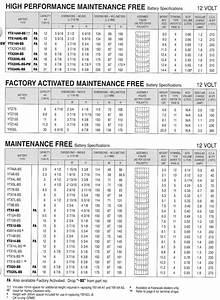 12 Volt Battery Chart Batteries Myrons Mopeds