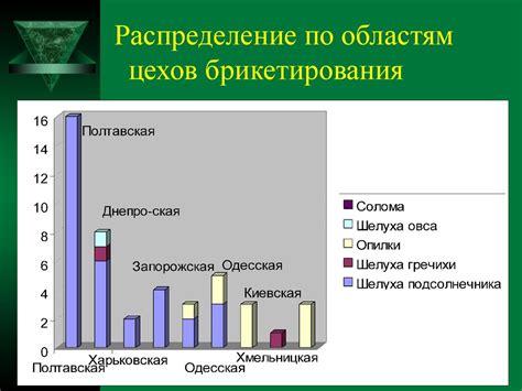 Технологический регламент получения биогаза с полигонов твердых бытовых отходов скачать бесплатно