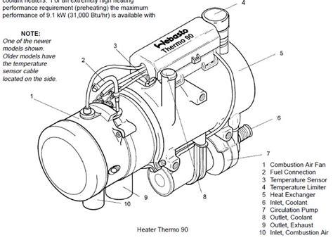 u500 webasto heater information mercedes